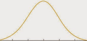 curve-kampyli