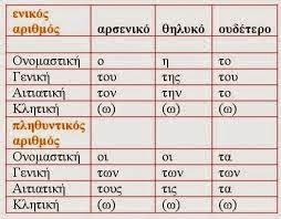 nyjat-ne-greqisht