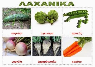 perimet-greqisht