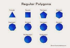 regular-polygon-kanoniko-polygono
