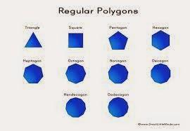regular-polygon-kanoniko-polygono