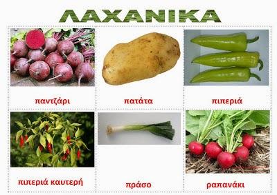 zarzavate-ne-gjuhen-greke